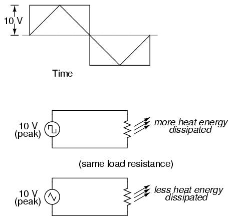 lessons in electric circuits volume ii (ac) chapter 1