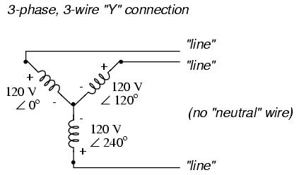 Lessons In Electric Circuits -- Volume II (AC) - Chapter 10