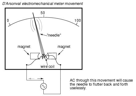 dc ammeter circuit dc wiring diagram and circuit schematic