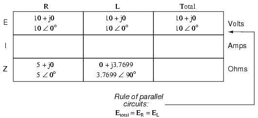 Lessons In Electric Circuits -- Volume II (AC) - Chapter 3