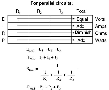 basic series circuit equations automotive wiring diagram u2022 rh nfluencer co Circuit Calculations Formulas series circuit formula cheat sheet