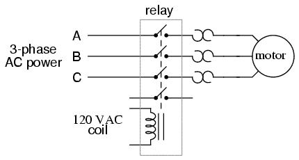 04042 cr4 thread non reversing vs reversing contactor single phase reversing contactor diagram at metegol.co