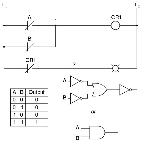 Admirable Ladder Logic Wiring 101 Photwellnesstrialsorg