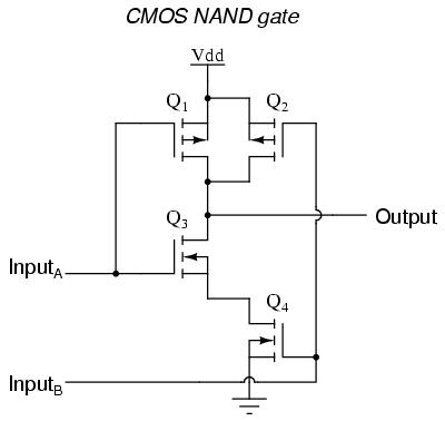 logic gates on 74ls00 nand gate diagram, is is not diagram, cmos diagram,