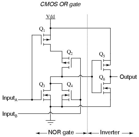 basic mosfet amplifier and cmos inverter 196 chapter 6 mos transistor at the most basic level  basic mosfet structure and (b) figure 6–7three views of a cmos inverter (a).