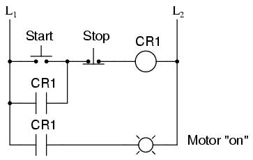 The jk flip flop in the above motor startstop circuit the cr1 contact in parallel with the start switch contact is referred to as a seal in contact because it seals ccuart Image collections