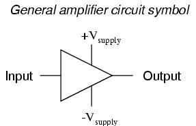 """logarithmic amplifier thesis Of a logarithmic and antilogarithmic circuit using g-b """"designs of a logarithmic and exponential amplifiers using current phd thesis, umist."""