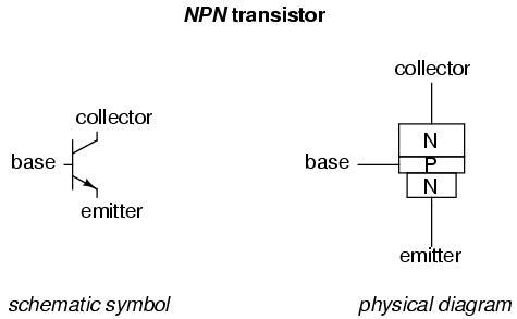 showing post media for diagram transistor symbol semi 4 jpg 475x293 diagram transistor symbol